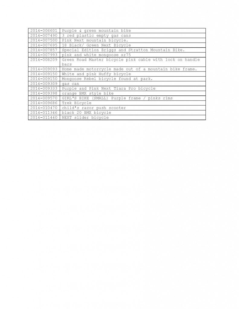 Property-List052015_Page_2