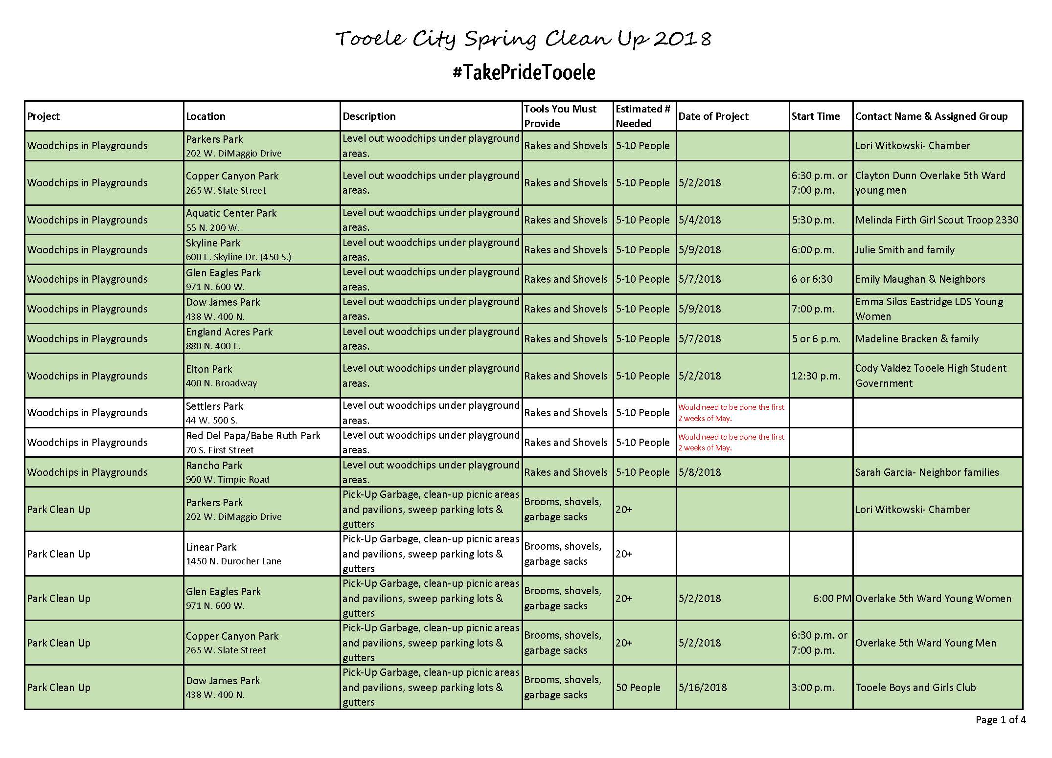 Projects for Spring Clean Up 2018 - Updated (05-11-18)
