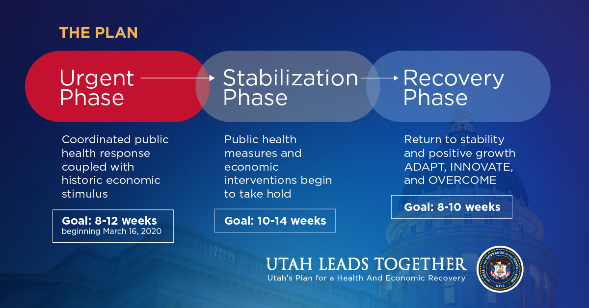 Utah Leads Together - The Plan